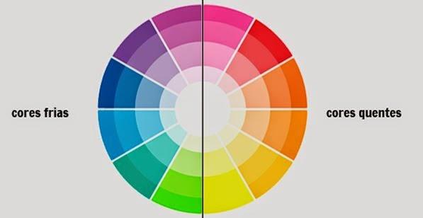 circulo-cromC3A1tico-aplicaC3A7C3A3o-cores-merchandising-4
